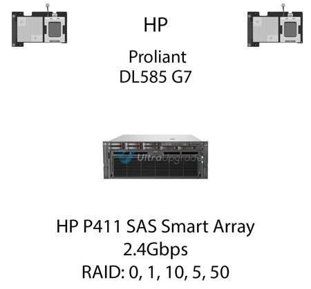 Kontroler RAID HP P411 SAS Smart Array, 2.4Gbps - 572531-B21 (REF)