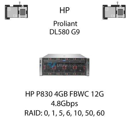 Kontroler RAID HP P830 4GB FBWC 12G SAS, 4.8Gbps - 698533-B21