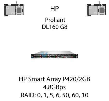 Kontroler RAID HP Smart Array P420/2GB, 4.8GBps - 631671-B21