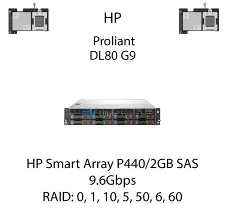 Kontroler RAID HP Smart Array P440/2GB SAS, 9.6Gbps - 820834-B21