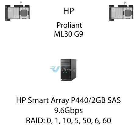 Kontroler RAID HP Smart Array P440/2GB SAS, 9.6Gbps - 820834-B21