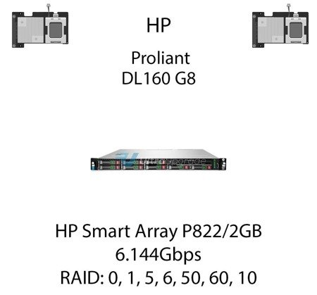 Kontroler RAID HP Smart Array P822/2GB, 6.144Gbps - 615418-B21