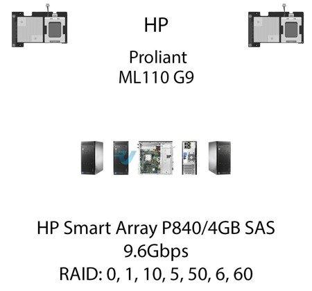 Kontroler RAID HP Smart Array P840/4GB SAS, 9.6Gbps - 726897-B21
