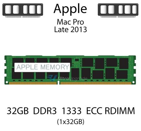 Pamięć RAM 32GB DDR3 dedykowana do komputera Apple Mac Pro Late 2013